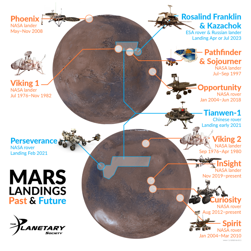 Every Mars Landing Attempt map infographic successful and future attempts