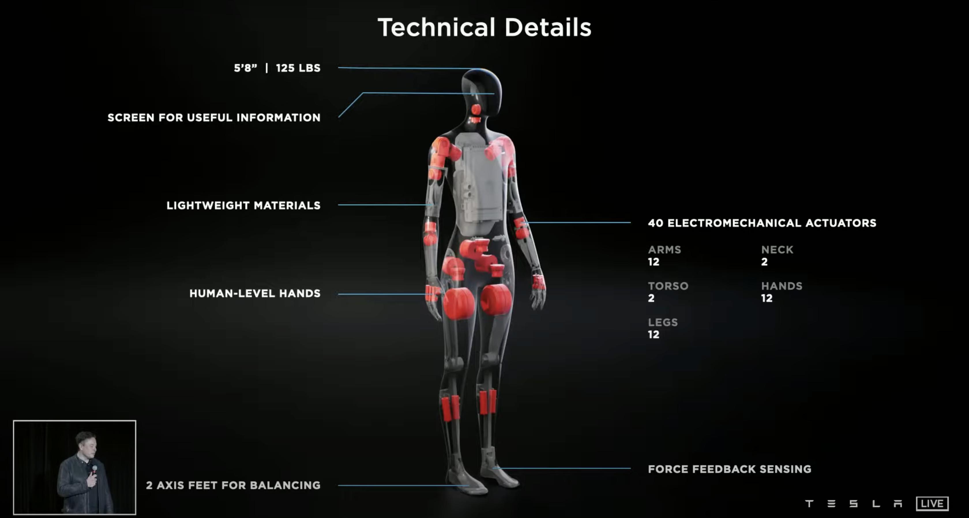 Tesla robot at AI day