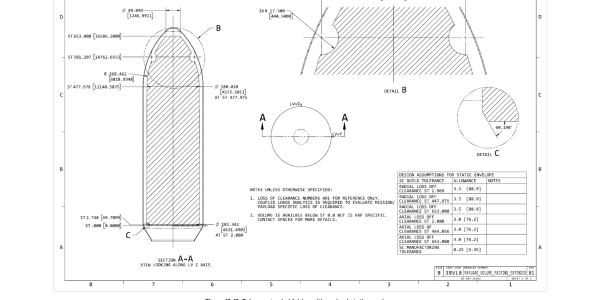 Falcon extended payload fairing payload diagram