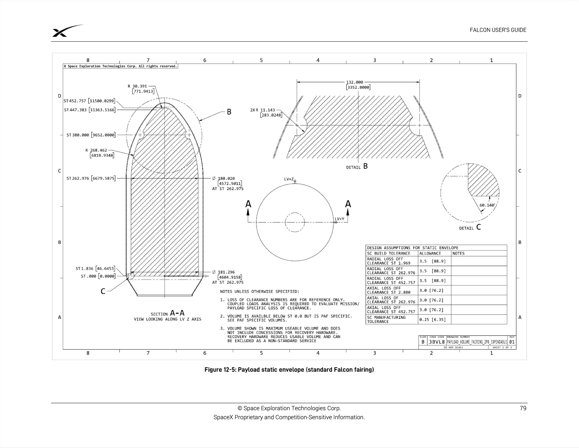 SpaceX standard payload fairing diagram.